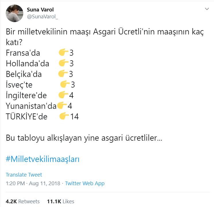 Turkiye Ve Bazi Avrupa Ulkelerindeki Milletvekili Maasi Ve